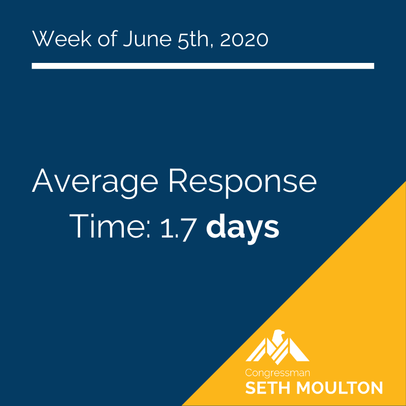 Constituent Response Time - Week of June 5 2020