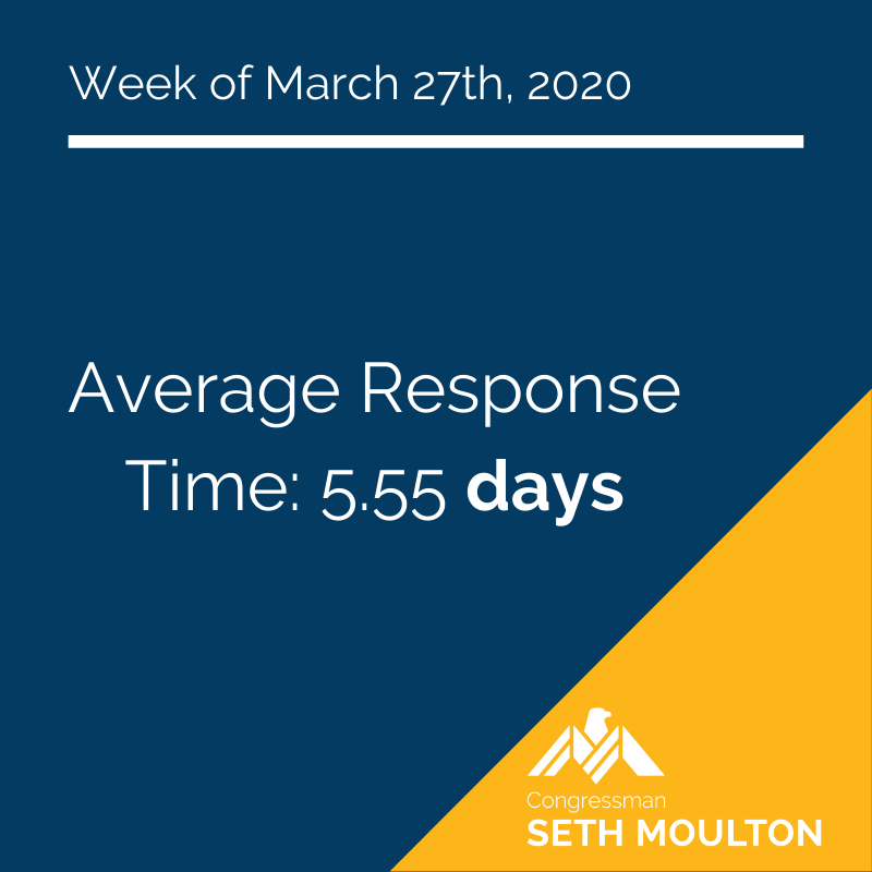 Constituent Response Time - Week of March 27 2020